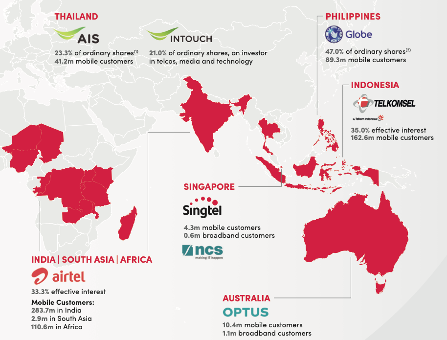 Singtel Shares Annual Report 2020 - Geographical Breakdown