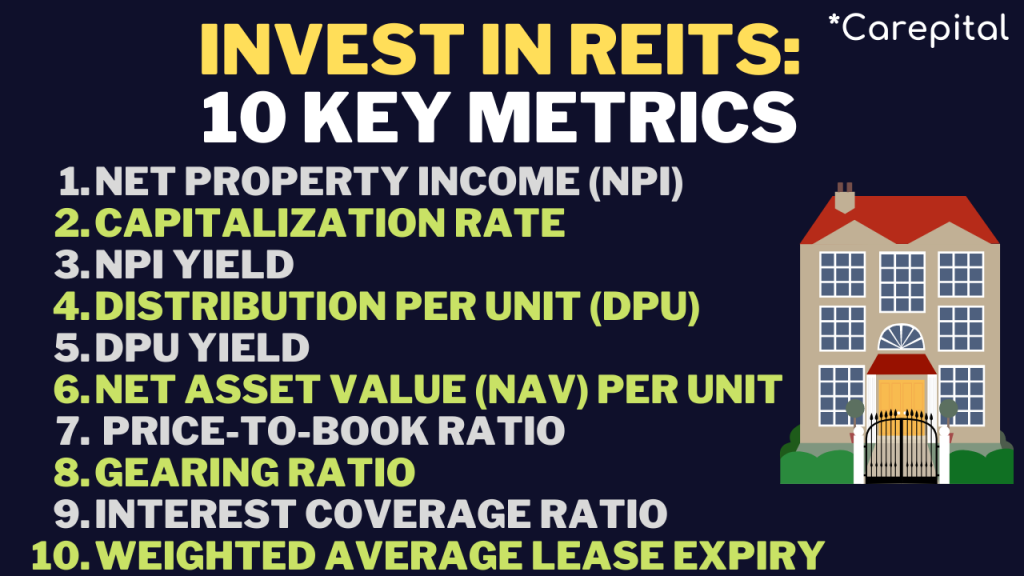 How To Invest In REITs: 10 Key Metrics